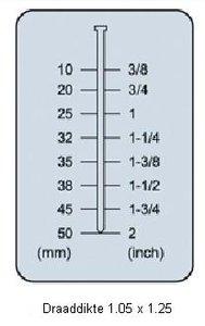 Spijkers voor Combitacker 30 mm, 5000 stuks